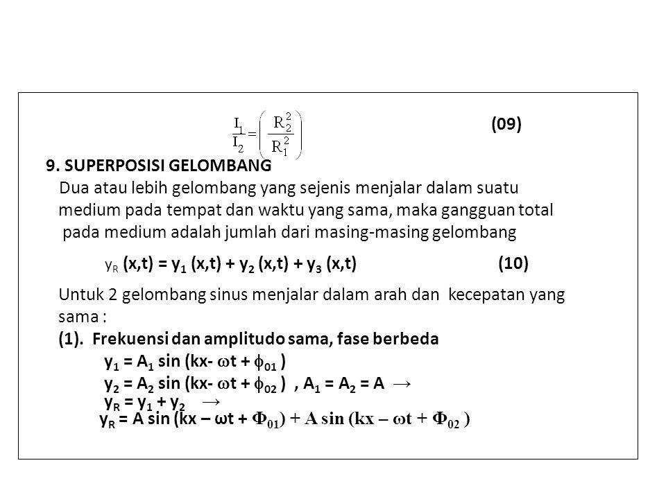 9. SUPERPOSISI GELOMBANG