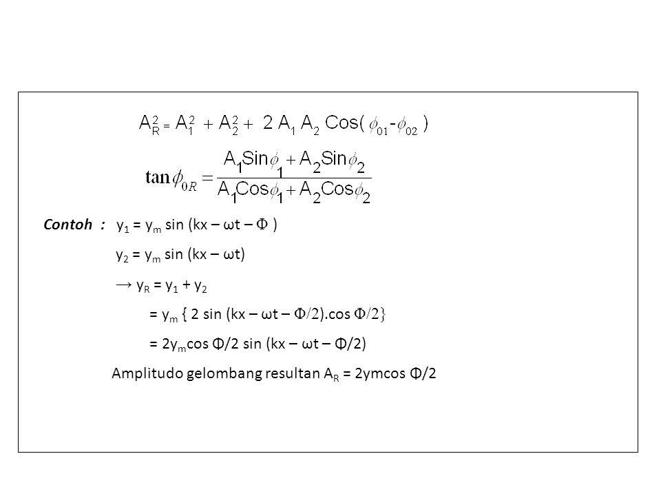 Contoh : y1 = ym sin (kx – ωt – Φ )