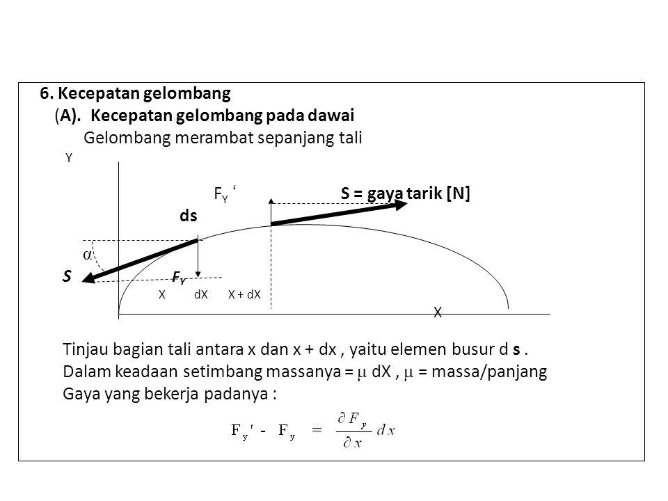 (A). Kecepatan gelombang pada dawai Gelombang merambat sepanjang tali
