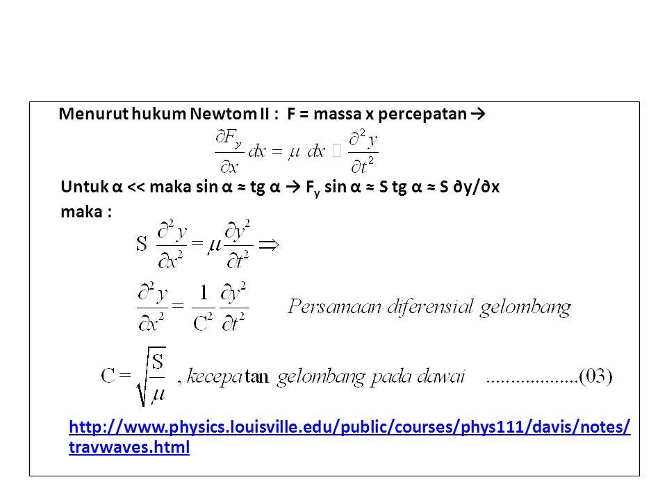 Untuk α << maka sin α ≈ tg α → Fy sin α ≈ S tg α ≈ S ∂y/∂x