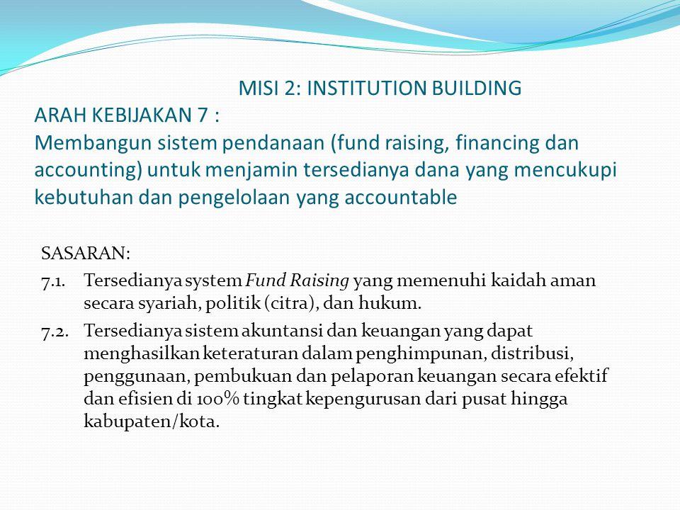 MISI 2: INSTITUTION BUILDING ARAH KEBIJAKAN 7 : Membangun sistem pendanaan (fund raising, financing dan accounting) untuk menjamin tersedianya dana yang mencukupi kebutuhan dan pengelolaan yang accountable
