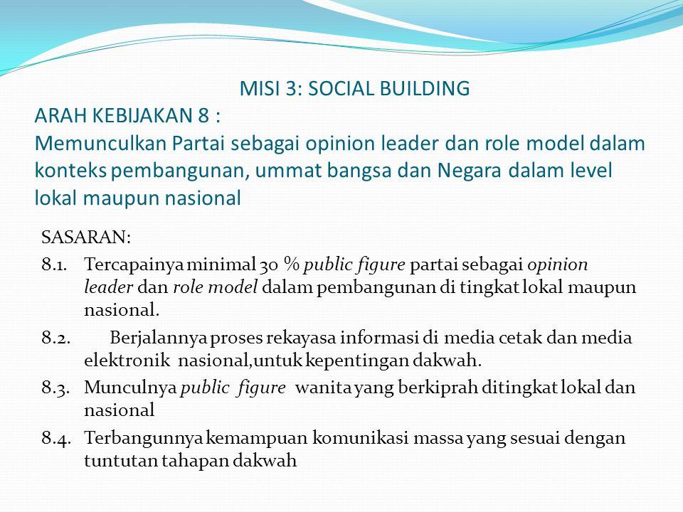 MISI 3: SOCIAL BUILDING ARAH KEBIJAKAN 8 : Memunculkan Partai sebagai opinion leader dan role model dalam konteks pembangunan, ummat bangsa dan Negara dalam level lokal maupun nasional