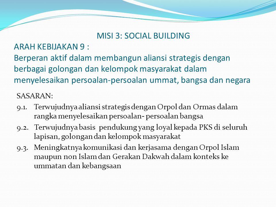 MISI 3: SOCIAL BUILDING ARAH KEBIJAKAN 9 : Berperan aktif dalam membangun aliansi strategis dengan berbagai golongan dan kelompok masyarakat dalam menyelesaikan persoalan-persoalan ummat, bangsa dan negara