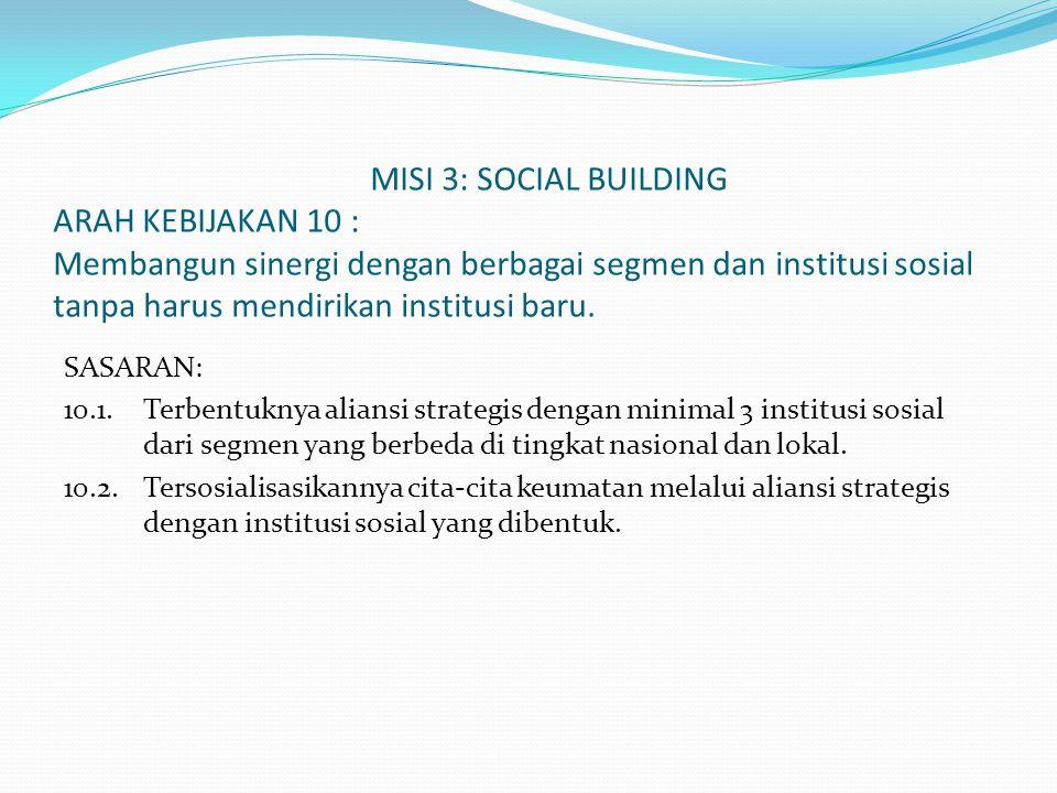 MISI 3: SOCIAL BUILDING ARAH KEBIJAKAN 10 : Membangun sinergi dengan berbagai segmen dan institusi sosial tanpa harus mendirikan institusi baru.