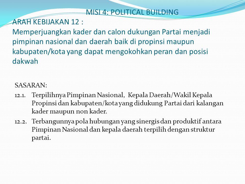 MISI 4: POLITICAL BUILDING ARAH KEBIJAKAN 12 : Memperjuangkan kader dan calon dukungan Partai menjadi pimpinan nasional dan daerah baik di propinsi maupun kabupaten/kota yang dapat mengokohkan peran dan posisi dakwah