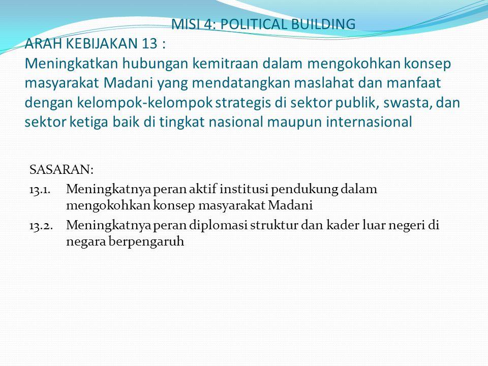 MISI 4: POLITICAL BUILDING ARAH KEBIJAKAN 13 : Meningkatkan hubungan kemitraan dalam mengokohkan konsep masyarakat Madani yang mendatangkan maslahat dan manfaat dengan kelompok-kelompok strategis di sektor publik, swasta, dan sektor ketiga baik di tingkat nasional maupun internasional