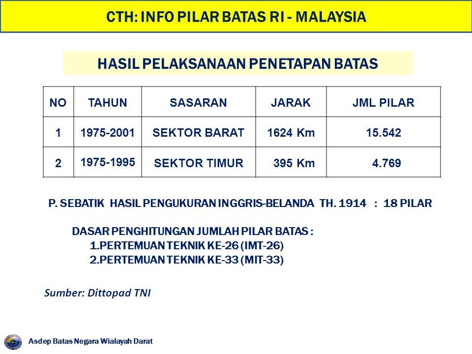 CTH: INFO PILAR BATAS RI - MALAYSIA HASIL PELAKSANAAN PENETAPAN BATAS
