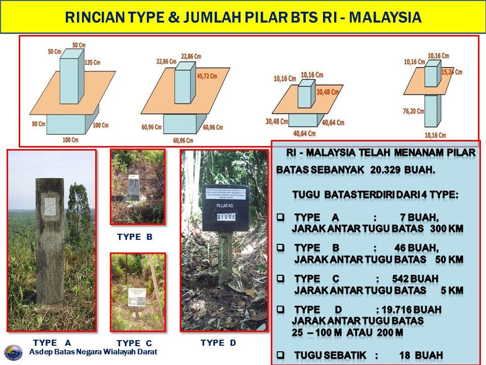 RINCIAN TYPE & JUMLAH PILAR BTS RI - MALAYSIA