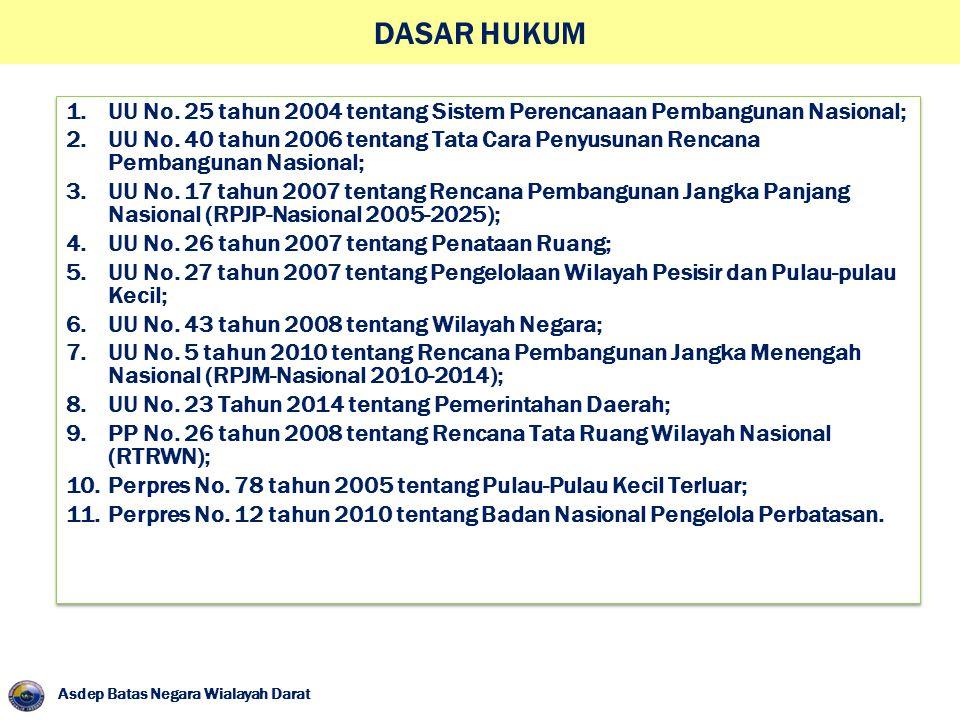 DASAR HUKUM UU No. 25 tahun 2004 tentang Sistem Perencanaan Pembangunan Nasional;