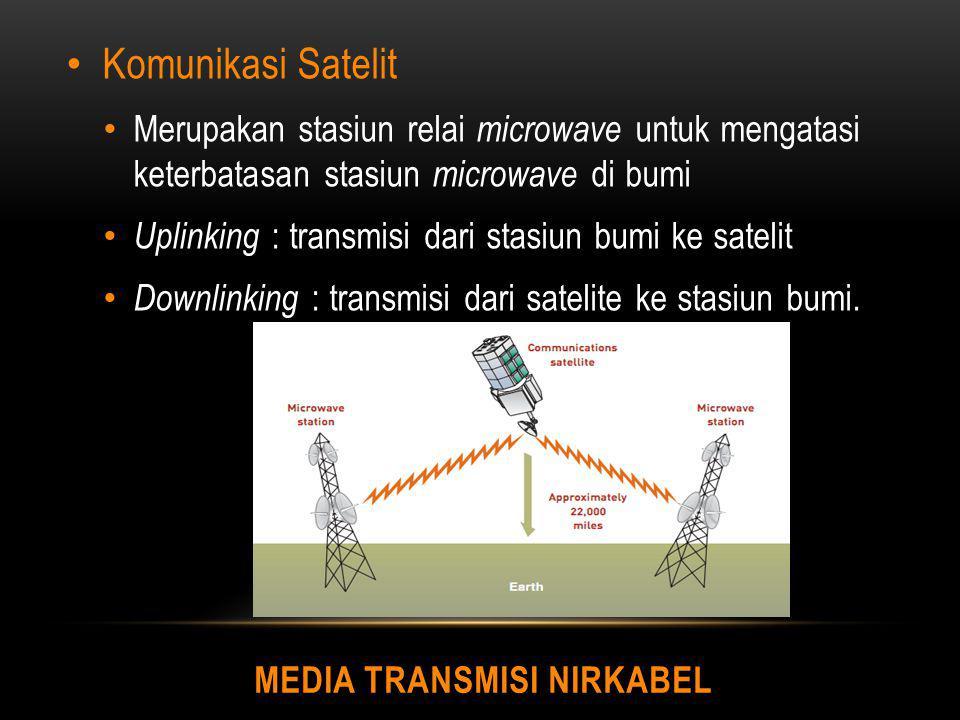 Media Transmisi NIRKABEL
