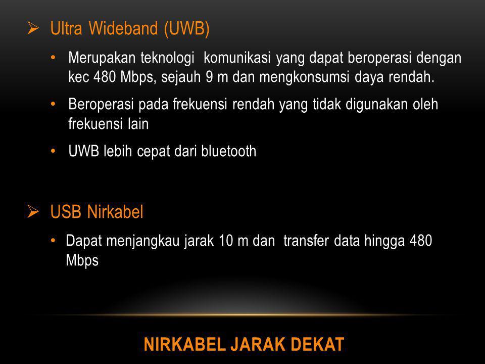 Ultra Wideband (UWB) USB Nirkabel Nirkabel Jarak dekat