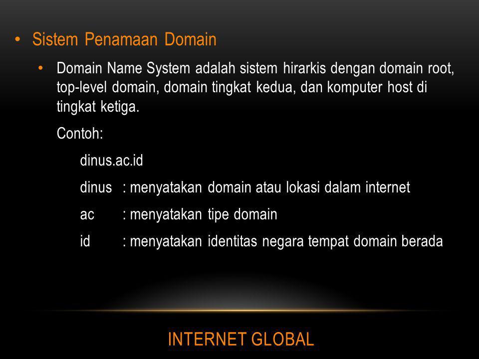Sistem Penamaan Domain