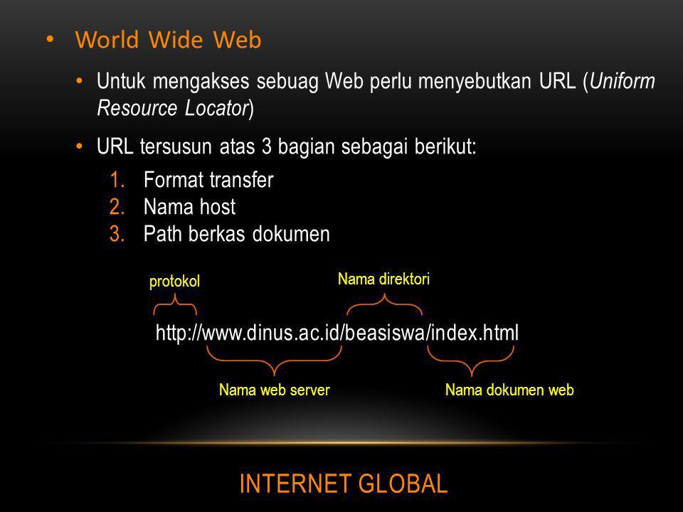 World Wide Web INTERNET GLOBAL