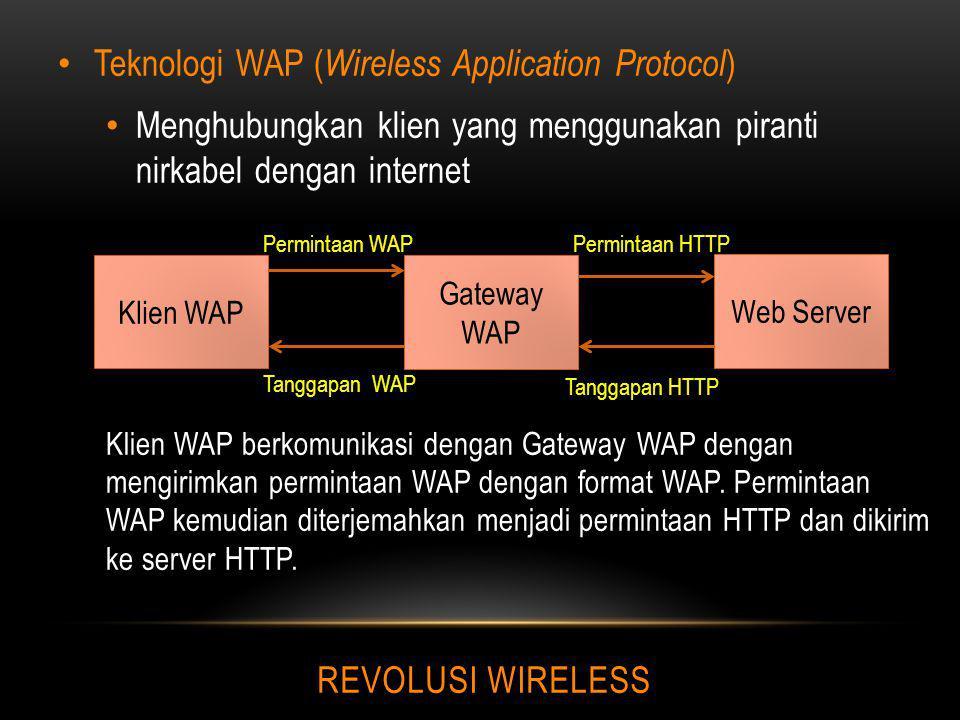 Teknologi WAP (Wireless Application Protocol)