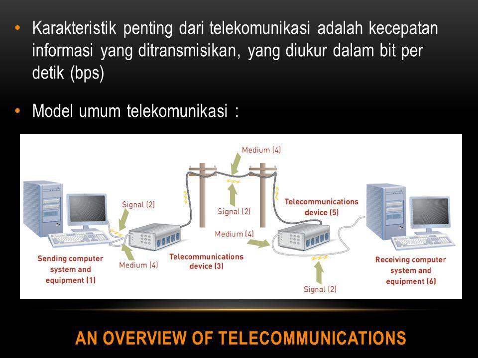 AN OVERVIEW OF TELECOMMUNICATIONS