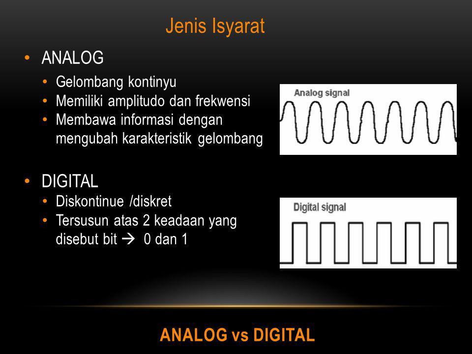 Jenis Isyarat ANALOG DIGITAL ANALOG vs DIGITAL Gelombang kontinyu