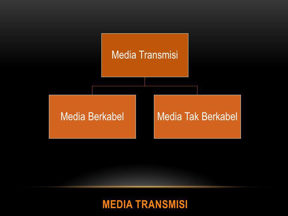Media Transmisi Media Berkabel Media Tak Berkabel Media Transmisi