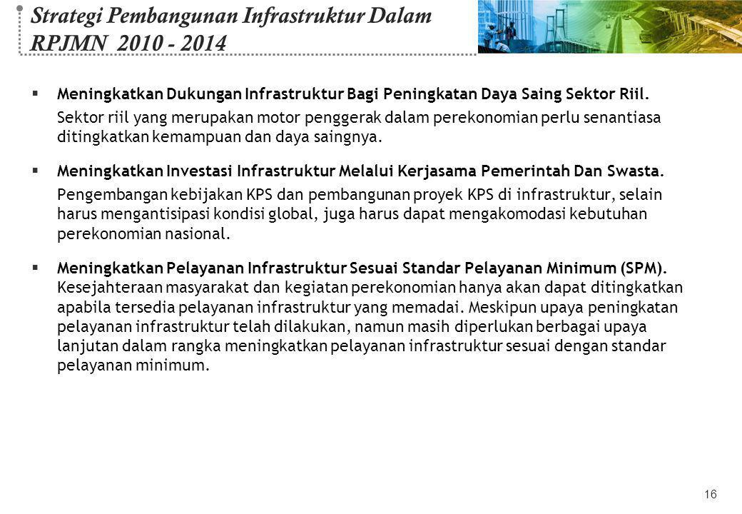 Strategi Pembangunan Infrastruktur Dalam RPJMN 2010 - 2014