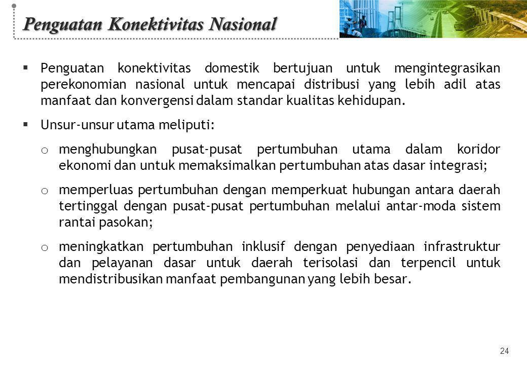 Penguatan Konektivitas Nasional
