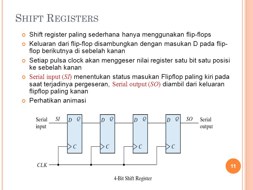 Shift Registers Shift register paling sederhana hanya menggunakan flip-flops.