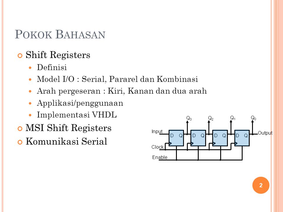 Pokok Bahasan Shift Registers MSI Shift Registers Komunikasi Serial