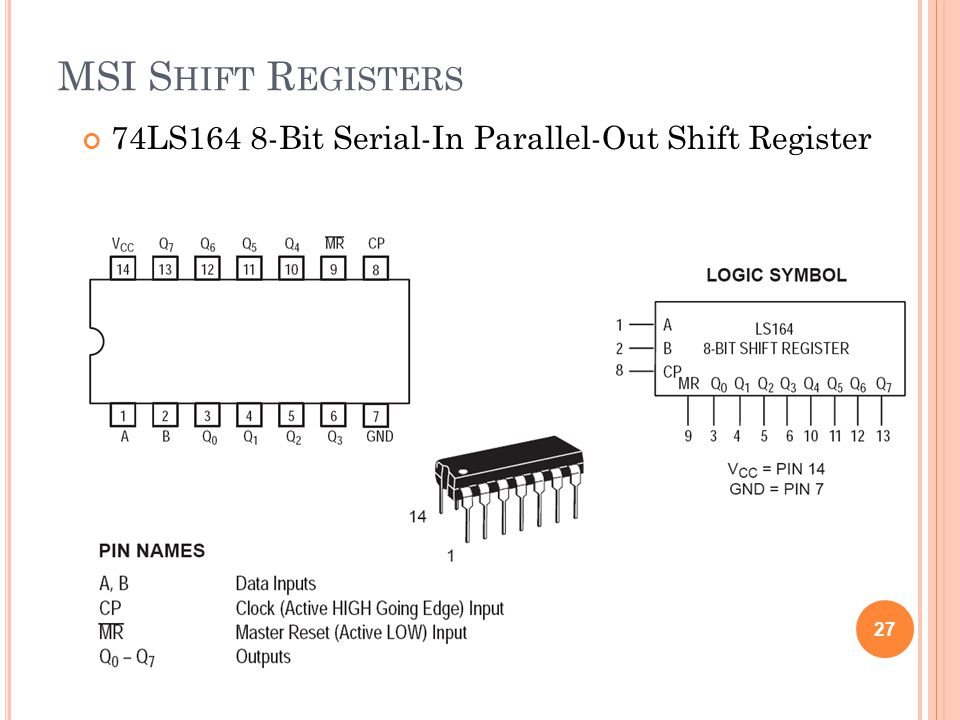 MSI Shift Registers 74LS164 8-Bit Serial-In Parallel-Out Shift Register