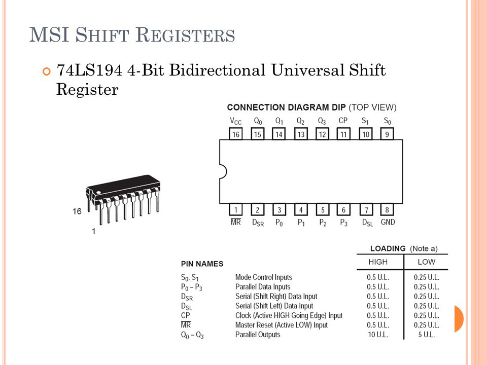 MSI Shift Registers 74LS194 4-Bit Bidirectional Universal Shift Register