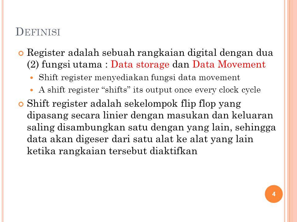 Definisi Register adalah sebuah rangkaian digital dengan dua (2) fungsi utama : Data storage dan Data Movement.