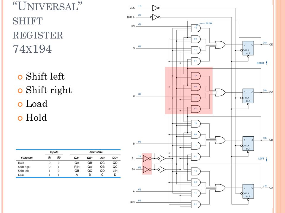 Universal shift register 74x194
