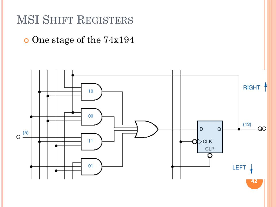 MSI Shift Registers One stage of the 74x194
