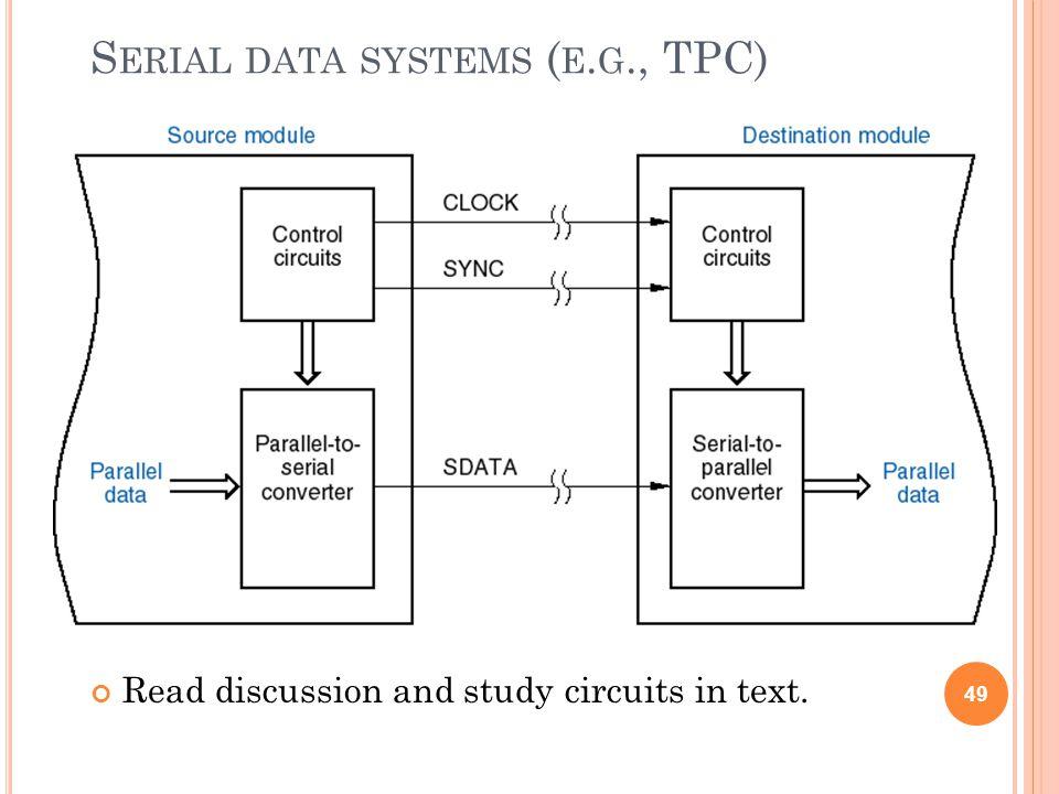 Serial data systems (e.g., TPC)