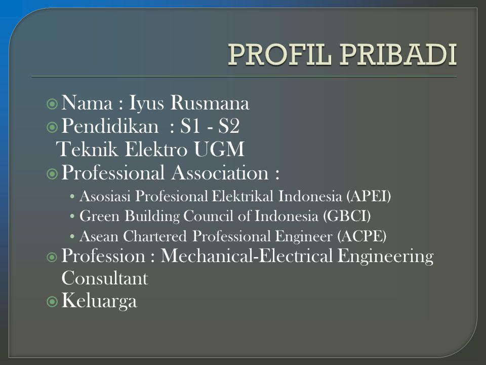 PROFIL PRIBADI Nama : Iyus Rusmana Pendidikan : S1 - S2