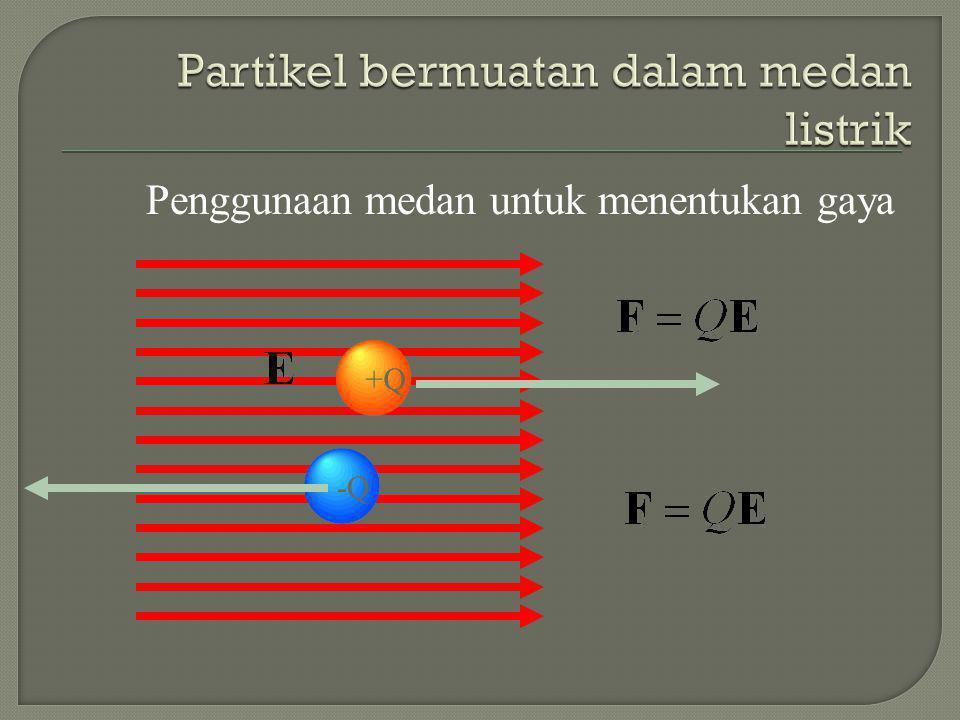 Partikel bermuatan dalam medan listrik
