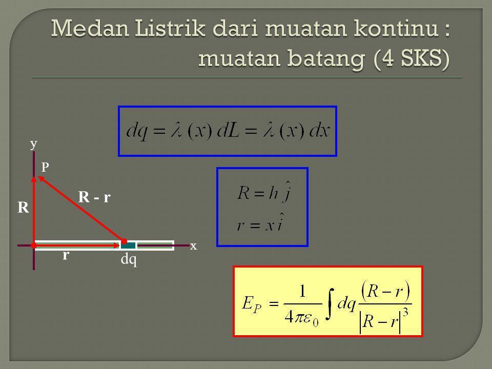 Medan Listrik dari muatan kontinu : muatan batang (4 SKS)