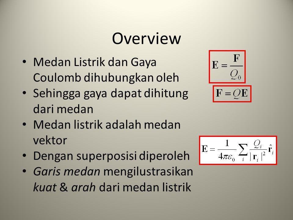 Overview Medan Listrik dan Gaya Coulomb dihubungkan oleh