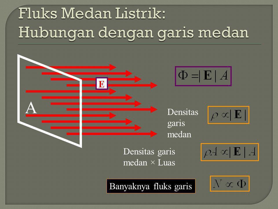 Fluks Medan Listrik: Hubungan dengan garis medan
