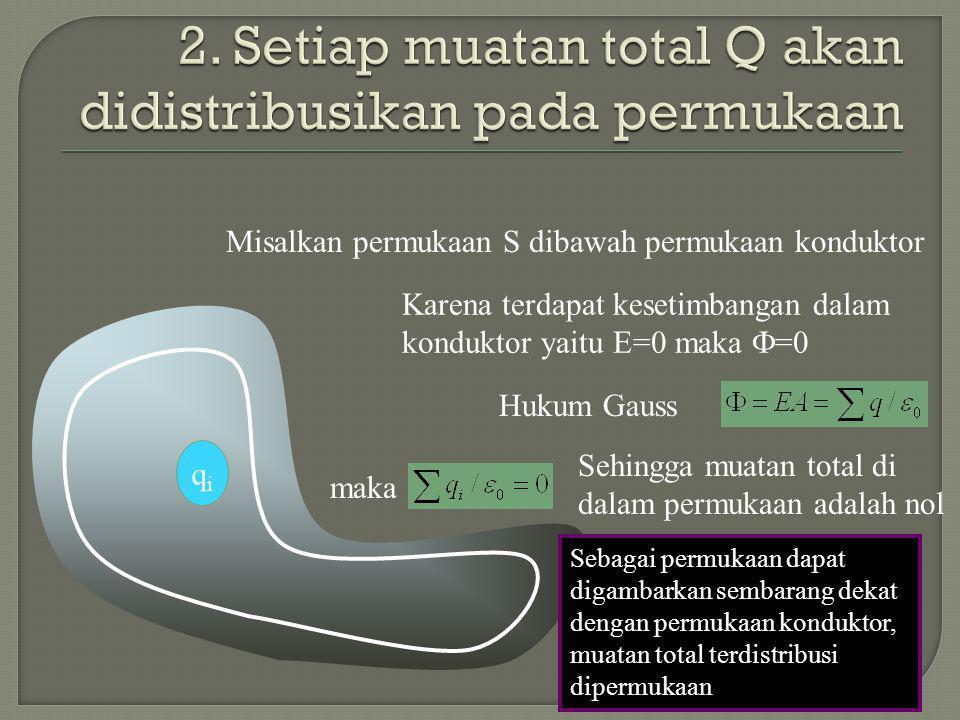 2. Setiap muatan total Q akan didistribusikan pada permukaan