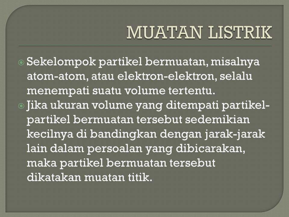 MUATAN LISTRIK Sekelompok partikel bermuatan, misalnya atom-atom, atau elektron-elektron, selalu menempati suatu volume tertentu.