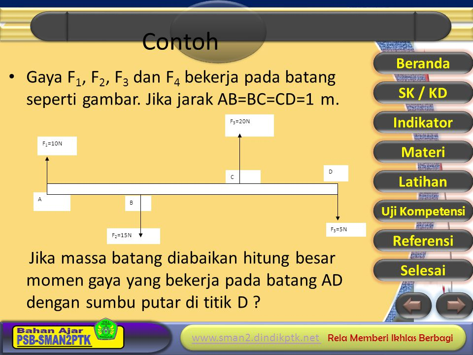 Contoh Beranda. Gaya F1, F2, F3 dan F4 bekerja pada batang seperti gambar. Jika jarak AB=BC=CD=1 m.