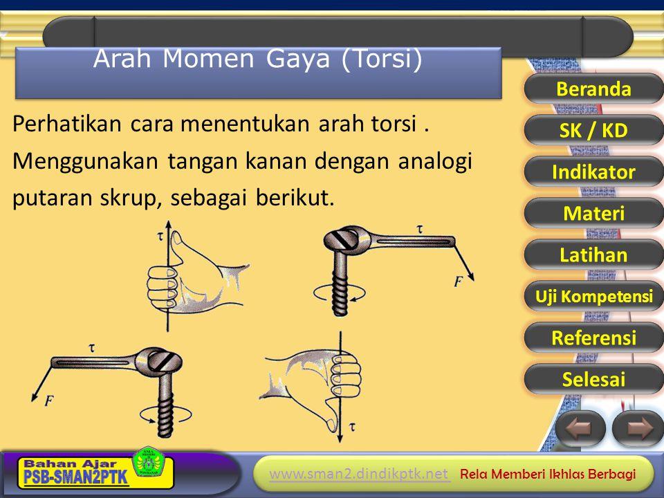 Arah Momen Gaya (Torsi)