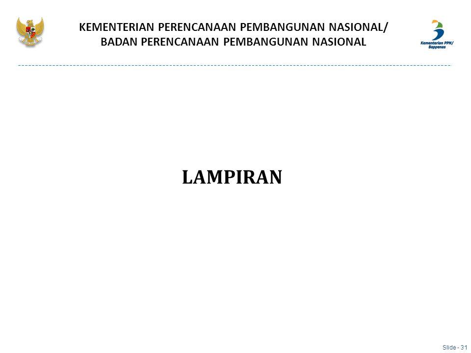 LAMPIRAN KEMENTERIAN PERENCANAAN PEMBANGUNAN NASIONAL/