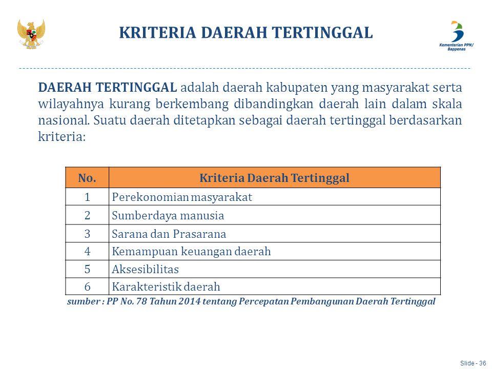 KRITERIA DAERAH TERTINGGAL Kriteria Daerah Tertinggal