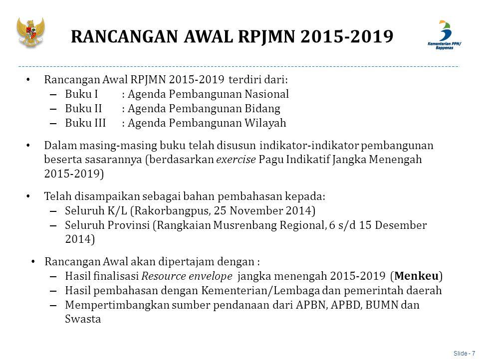 RANCANGAN AWAL RPJMN 2015-2019 Rancangan Awal RPJMN 2015-2019 terdiri dari: Buku I : Agenda Pembangunan Nasional.