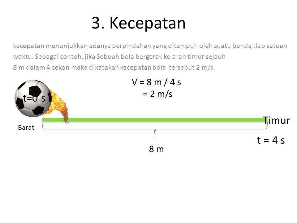 3. Kecepatan t=0 s Timur V = 8 m / 4 s = 2 m/s 8 m