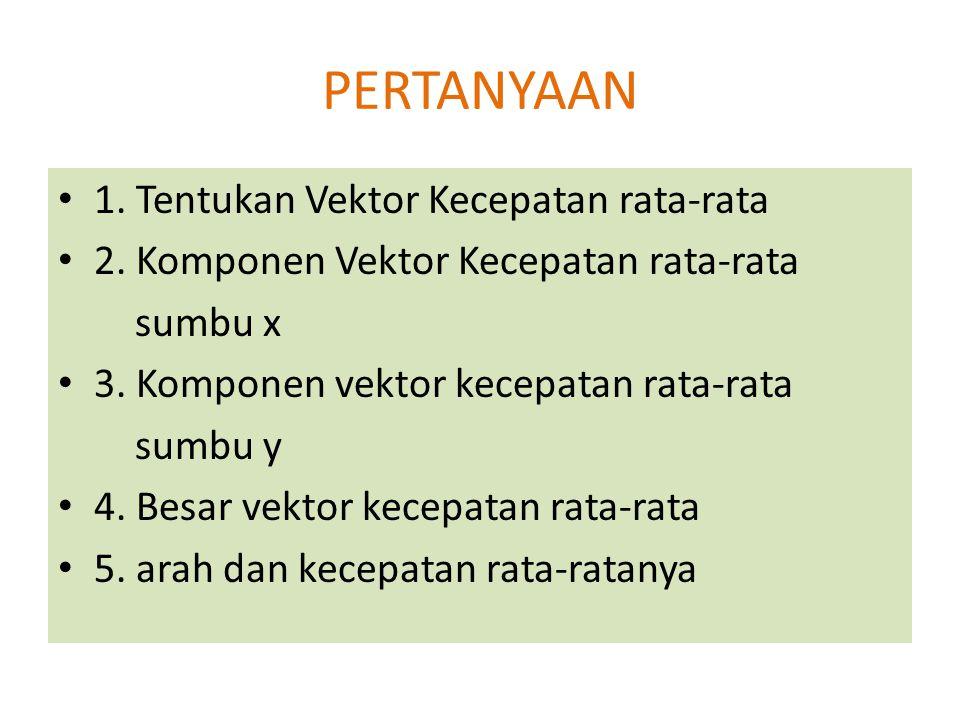 PERTANYAAN 1. Tentukan Vektor Kecepatan rata-rata