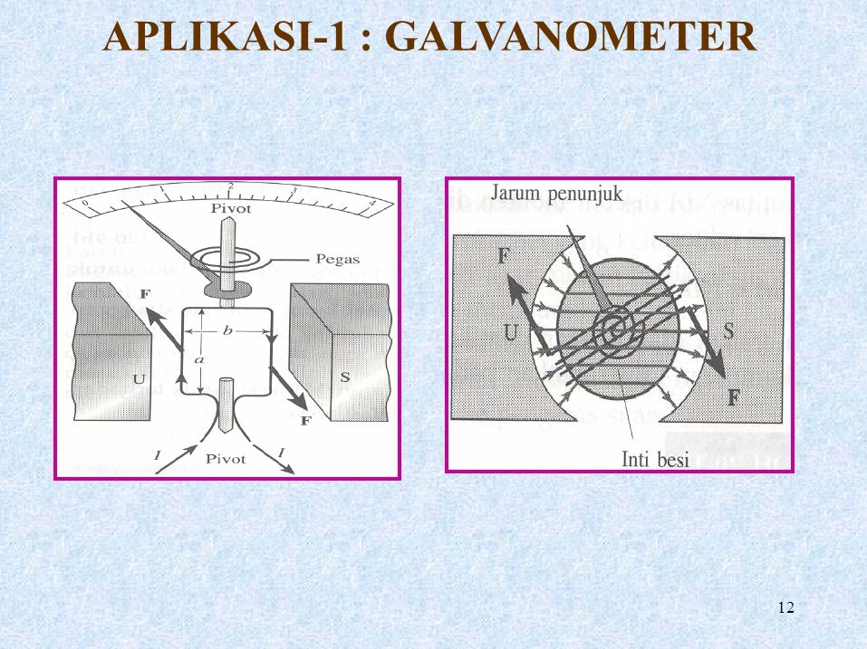 APLIKASI-1 : GALVANOMETER