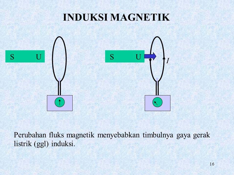 INDUKSI MAGNETIK S U S U I