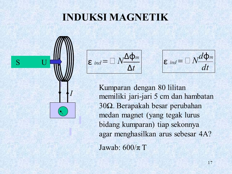 INDUKSI MAGNETIK ε ind ε ind Δφm = − N dφm = − N S U