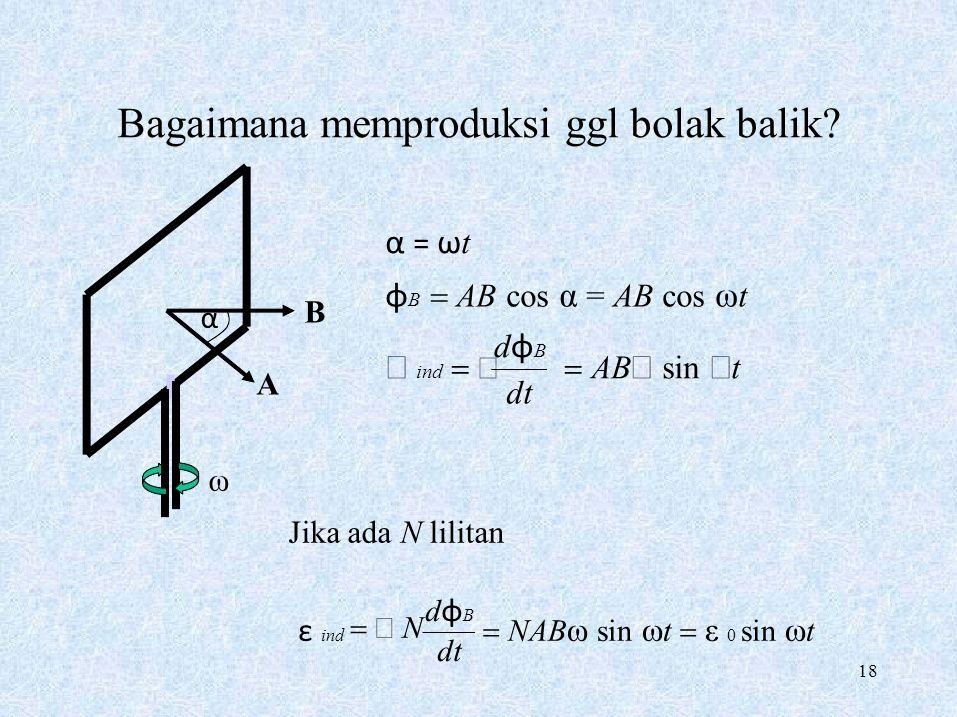 Bagaimana memproduksi ggl bolak balik α = ωt