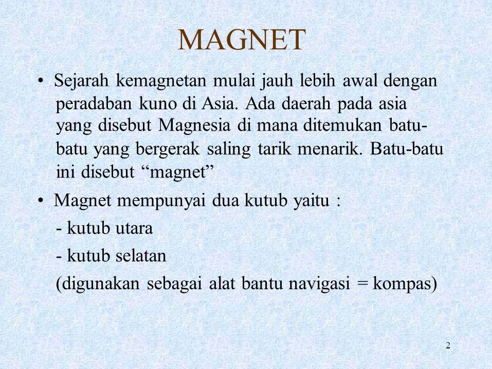 MAGNET • Sejarah kemagnetan mulai jauh lebih awal dengan